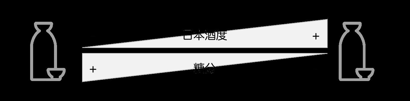 nihonshudo02