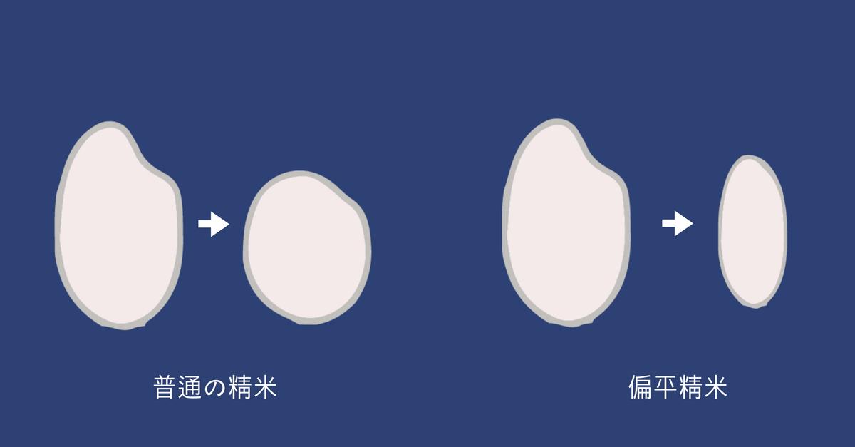 Seimaibuai03